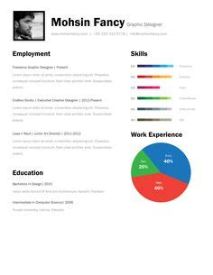 40 Sample Resume Formats Free Download for Freshers Any